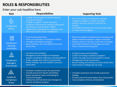 Roles and Responsibilities PPT Slide 22