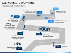 Vehicle to Everything (V2X) PPT Slide 1