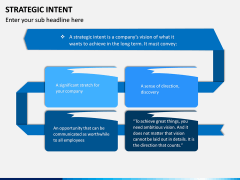 Strategic Intent PPT Slide 2