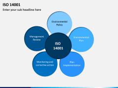 ISO 14001 PPT Slide 2