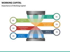Working Capital PPT slide 20