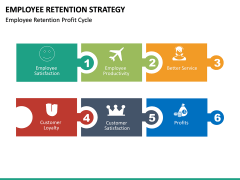 Employee Retention Strategy PPT slide 32