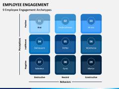 Employee Engagement PPT Slide 7