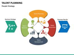 Talent Planning PPT Slide 15
