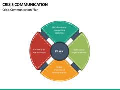 Crisis Communication PPT Slide 23