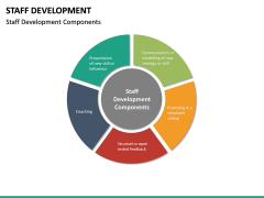 Staff Development PPT Slide 23