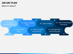 100 Day Plan PPT Slide 13