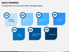 Sales Training PPT Slide 13