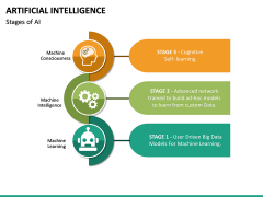 Artificial Intelligence PPT slide 25