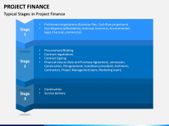 Project Finance PPT Slide 3