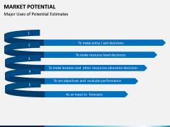Market Potential PPT Slide 13