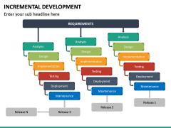 Incremental Development PPT Slide 24