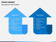 Trade Finance PPT Slide 14