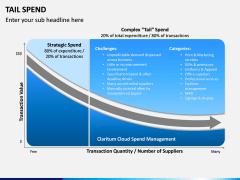 Tail Spend PPT Slide 12