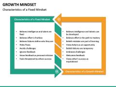 Growth Mindset PPT Slide 31