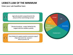 Liebig's Law of the Minimum PPT Slide 15