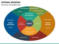 Internal Branding PPT Slide 20