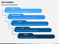 Data Mining PPT Slide 15