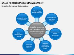 Sales performance management PPT slide 4
