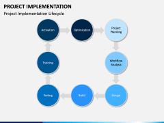 Project Implementation PPT Slide 8