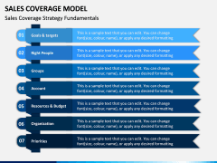 Sales Coverage Model PPT Slide 11