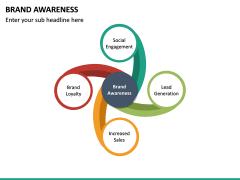 Brand Awareness PPT Slide 18