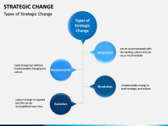 Strategic Change PPT slide 4