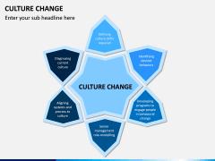Culture Change PPT Slide 1