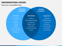 Organizational Design PPT Slide 5