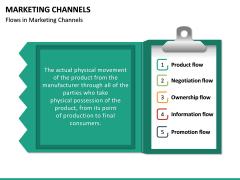 Marketing Channels PPT slide 21