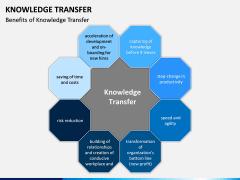 Knowledge Transfer PPT Slide 4
