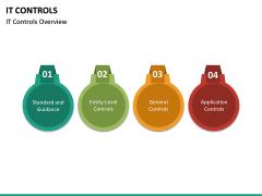IT Controls PPT Slide 17