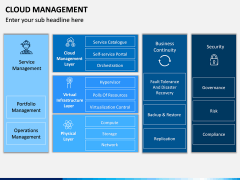 Cloud Management PPT Slide 7