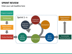 Sprint Review PPT Slide 20