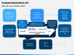 HR KPI PPT Slide 5