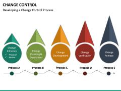 Change Control PPT Slide 24