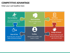 Competitive Advantage PPT Slide 24