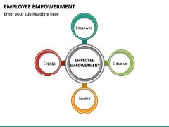 Employee Empowerment PPT Slide 31