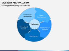 Diversity and Inclusion PPT Slide 6