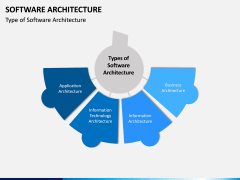 Software Architecture PPT Slide 6