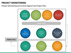 Project Monitoring PPT Slide 35
