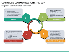 Corporate Communications Strategy PPT Slide 19