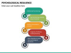 Psychological Resilience PPT Slide 27