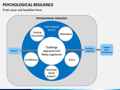 Psychological Resilience PPT Slide 7