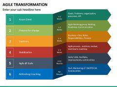 Agile Transformation PPT Slide 33