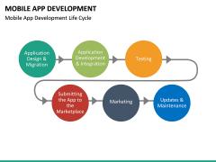 Mobile App Development PPT Slide 27