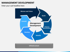 Management Development PPT slide 5