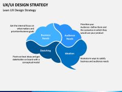 UX/UI Design Strategy PPT Slide 4