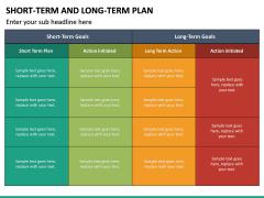 Short Term and Long Term Plan PPT Slide 26