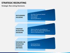Strategic Recruiting PPT Slide 2